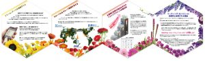 花をコラージュしたWeb製品パンフレット